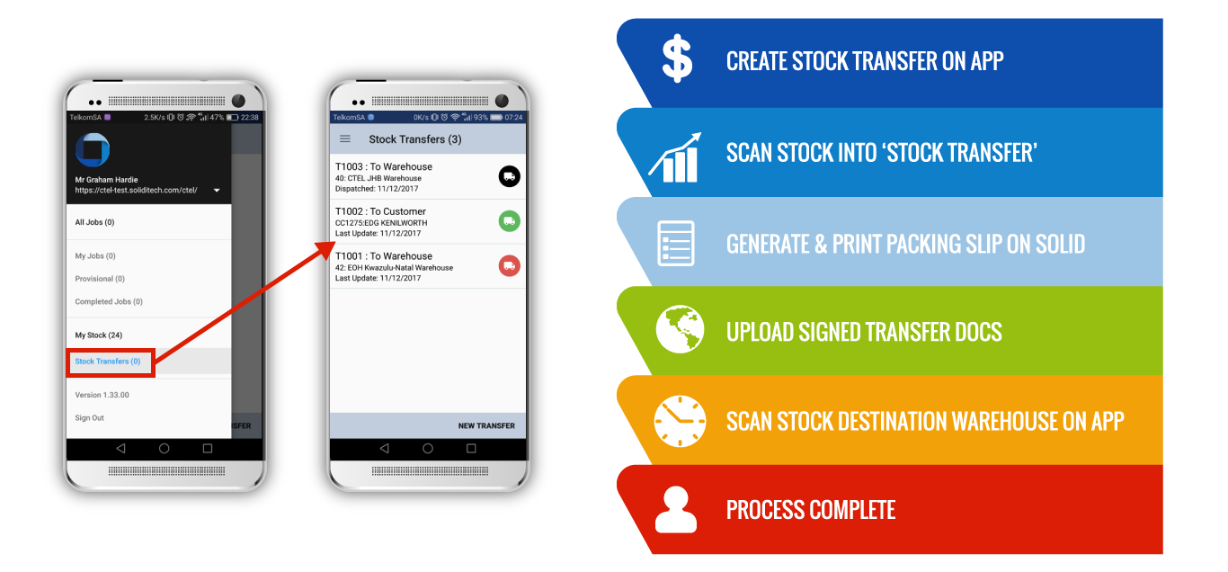 How SOLID Mobile App Manages Stock Transfers